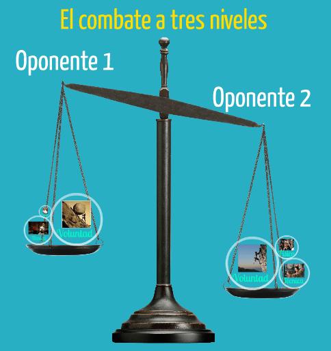 El combate a tres niveles